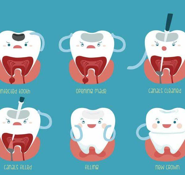 Advanced Family Dentistry - Dr. Sonny Kim, Reston, Virginia